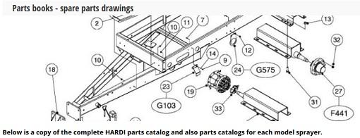 Parts Books : HardiSprayer Com, - Your Source For Hardi Parts